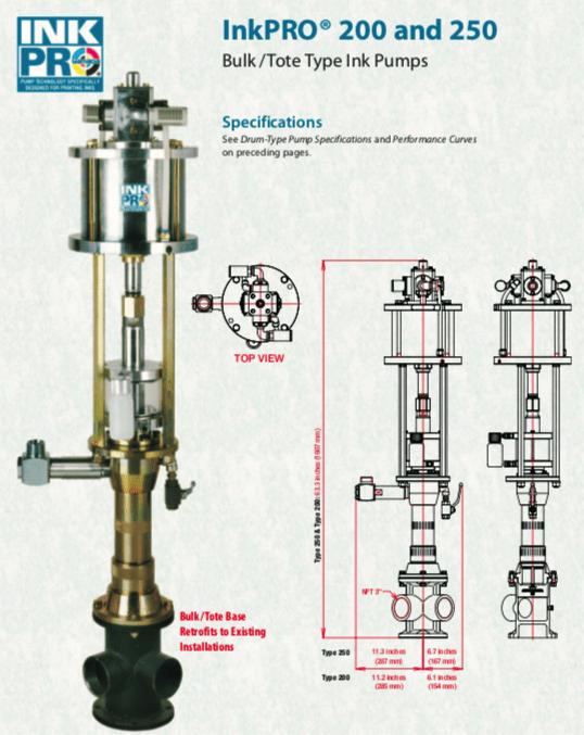 inkpro pumps airflo